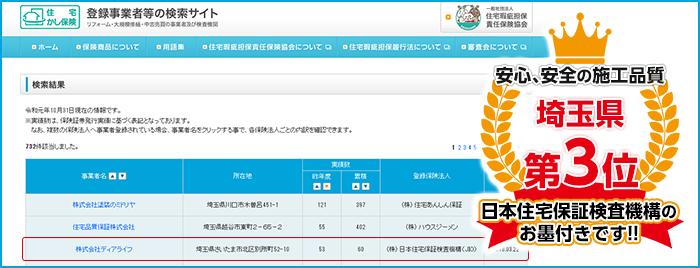日本住宅保証検査機構のお墨付き